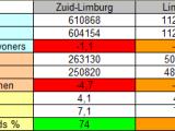 Regiobranding Zuid-Limburg