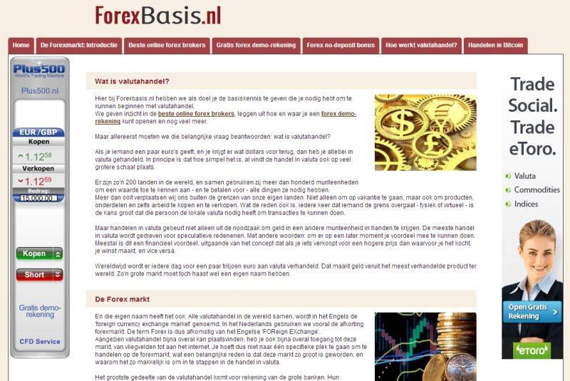 forexbasis-nl